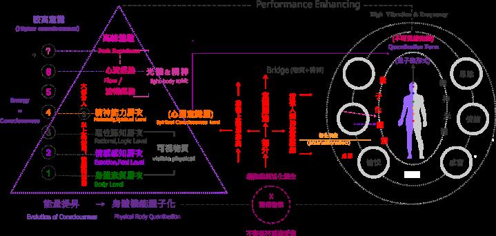 運動心靈力-performance-Enhancing