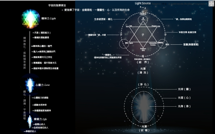 in-spirit 神性療癒