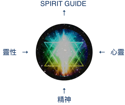 in Spirit-logo